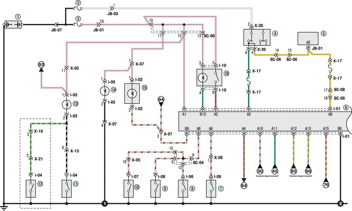 Источник схем Схема блока предохранителей киа спектра