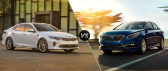 Hyundai Sonata и KIA Optima