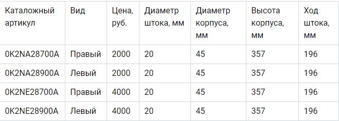 Каталожные номера задних элементов
