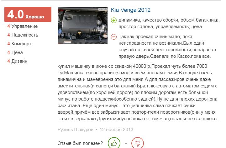 Мнения про Kia Venga 2012